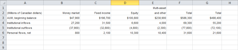 PDF to Excel conversion result